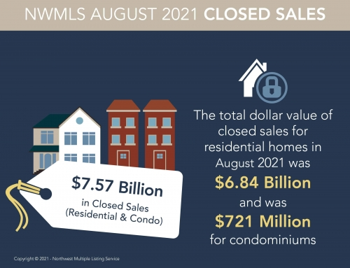August Housing Activity in the Greater Seattle Area Follows Patterns of Seasonal Slowing